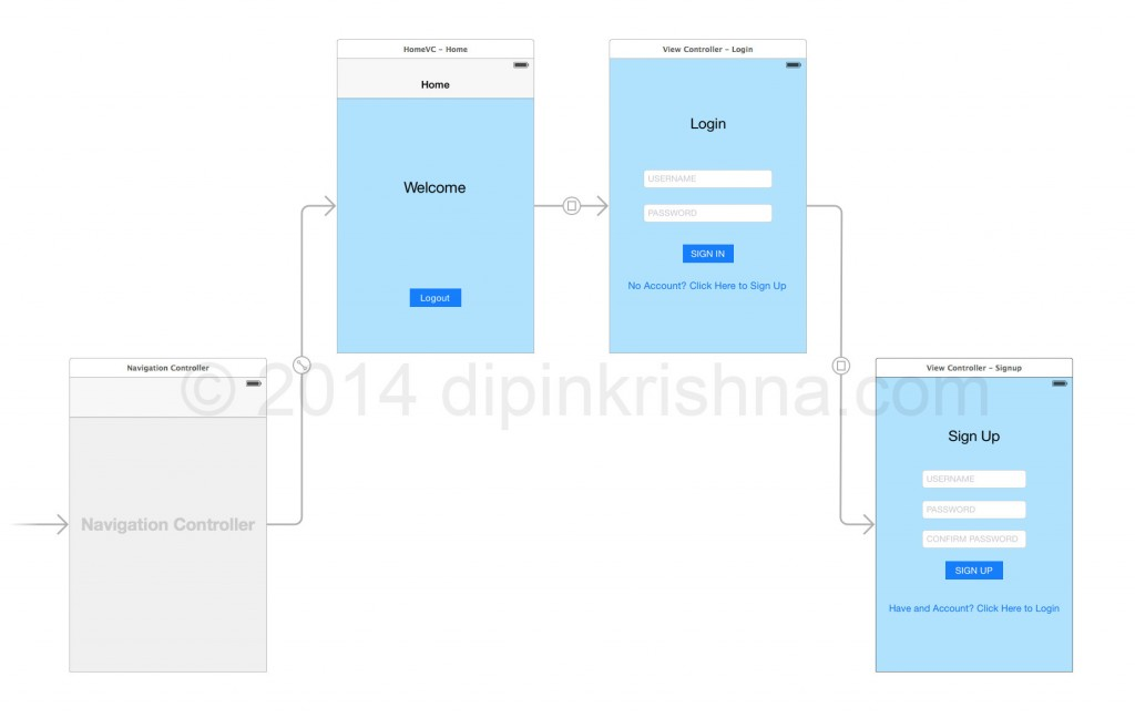 xcode6 swfit login tutorial storyboard